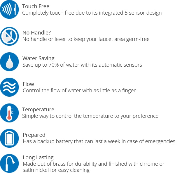 The Most Advanced Touch Free Faucet - Cinaton